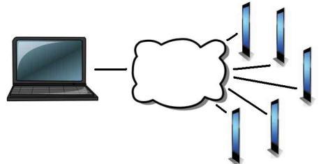 digital-signage-network